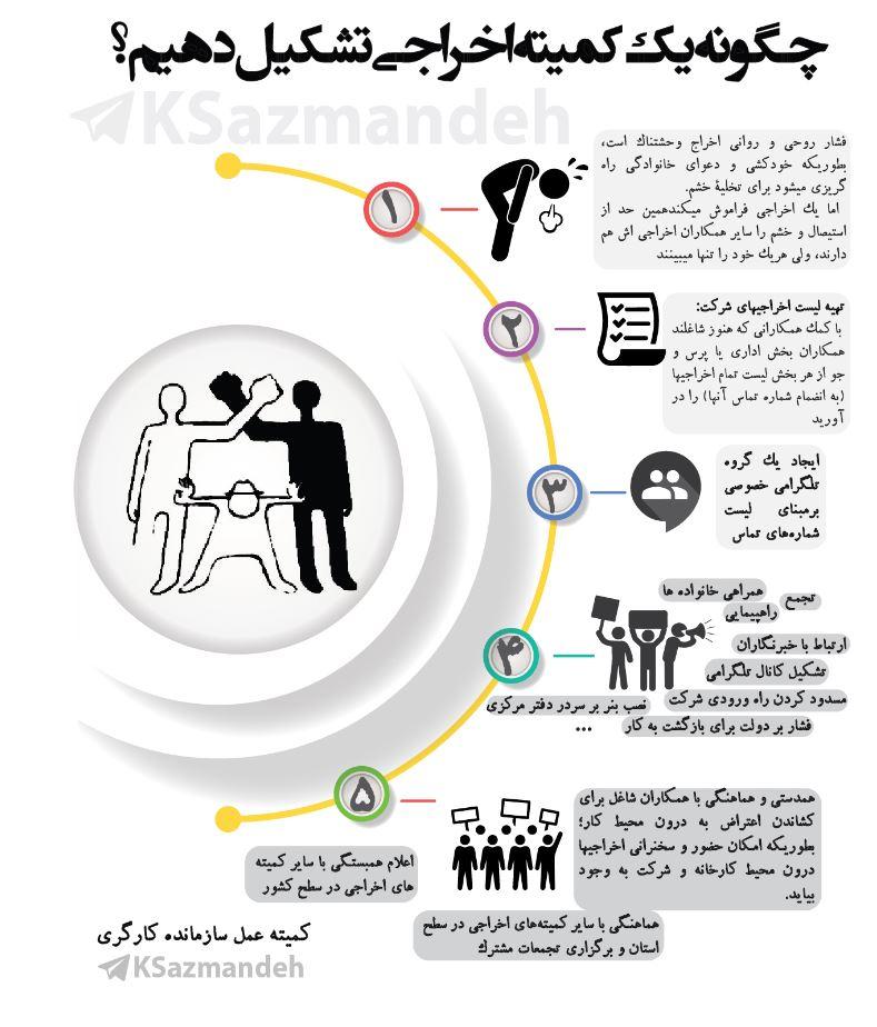 komite-ekhraji
