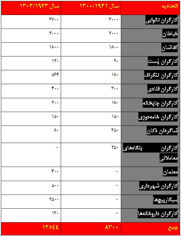 gahshomar-yashartab-1