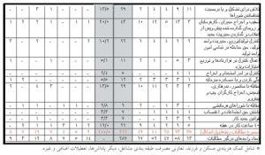 gahshomar-yashartab-3