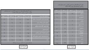 gahshomar-yashartab-6