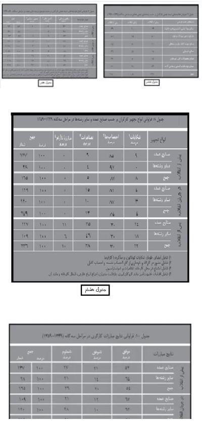 gahshomar-yashartab-8